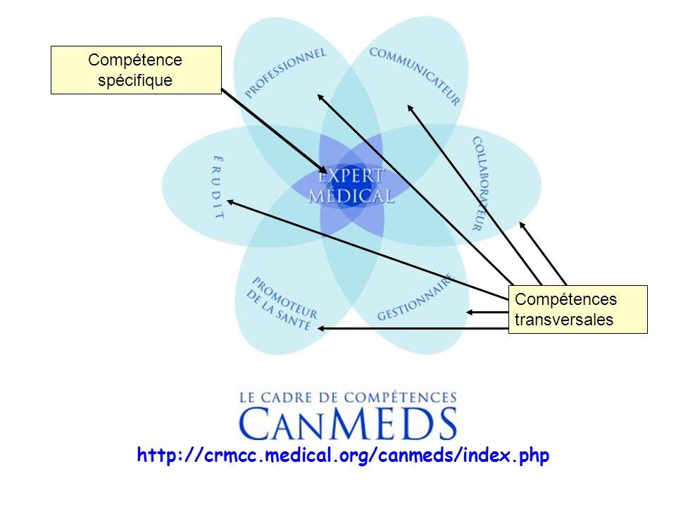 http://crmcc.medical.org/canmeds/index.php Compétence spécifique Compétences transversales