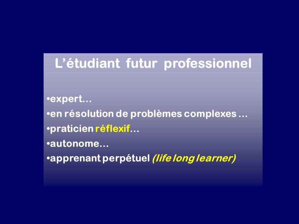 Létudiant futur professionnel expert… en résolution de problèmes complexes … praticien réflexif… autonome… apprenant perpétuel (life long learner)