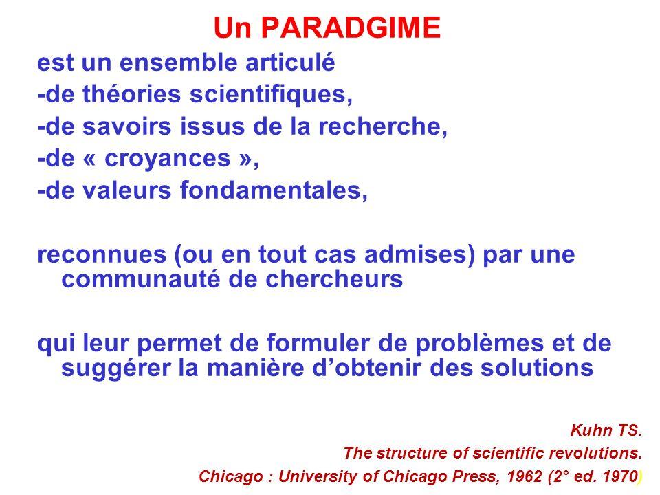 Un PARADGIME est un ensemble articulé -de théories scientifiques, -de savoirs issus de la recherche, -de « croyances », -de valeurs fondamentales, rec