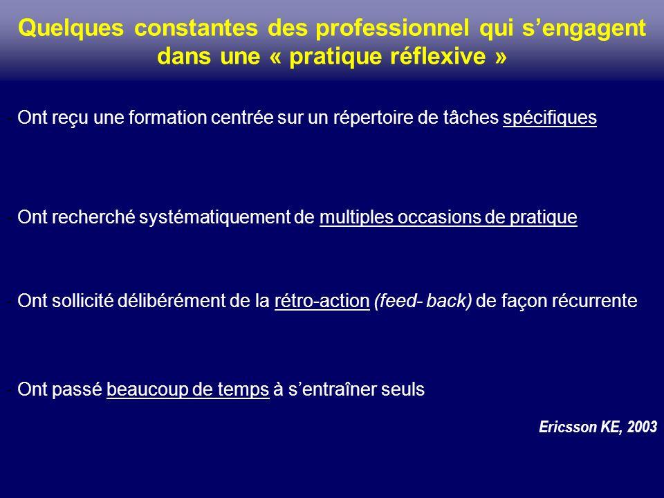 Quelques constantes des professionnel qui sengagent dans une « pratique réflexive » - Ont sollicité délibérément de la rétro-action (feed- back) de fa