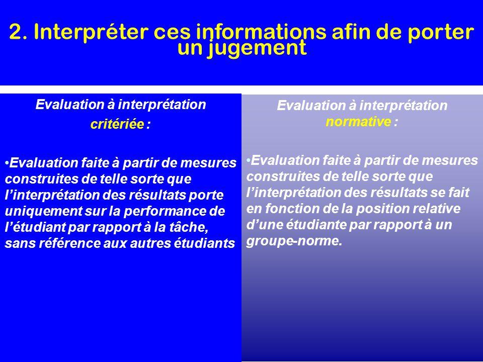 2. Interpréter ces informations afin de porter un jugement Evaluation à interprétation normative : Evaluation faite à partir de mesures construites de