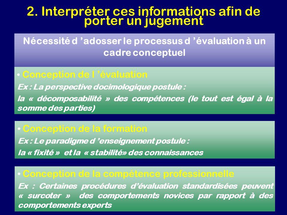 2. Interpréter ces informations afin de porter un jugement Nécessité d adosser le processus d évaluation à un cadre conceptuel Conception de l évaluat