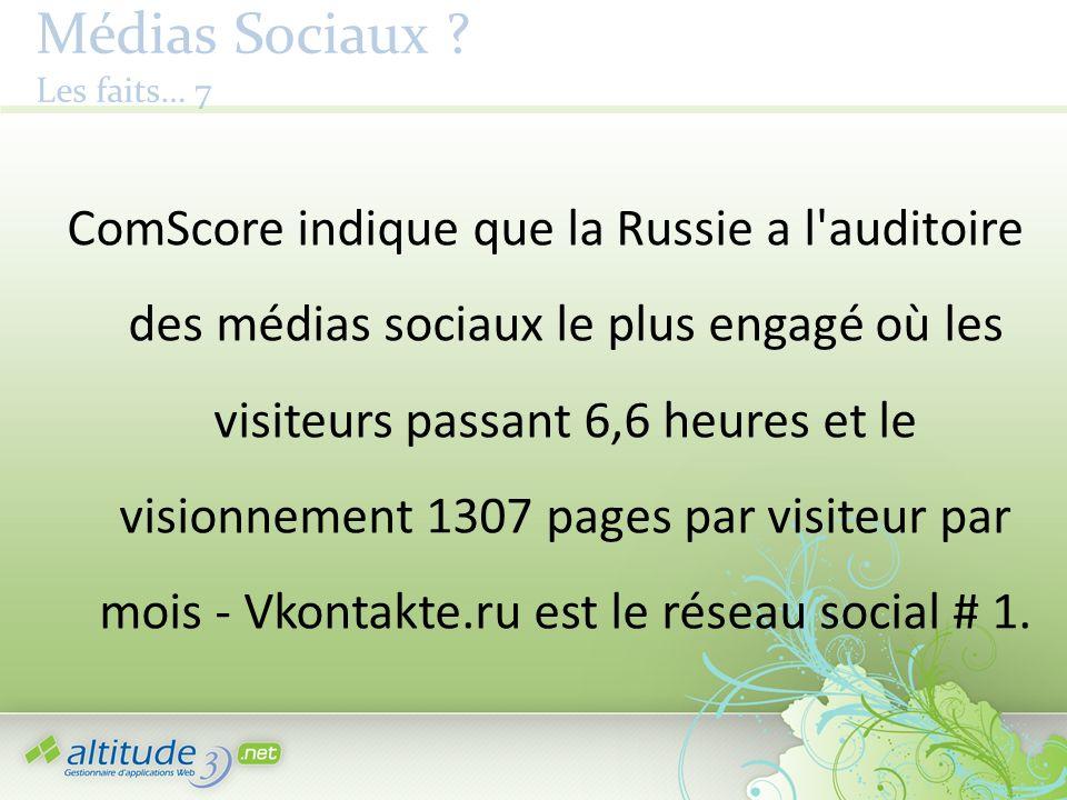 Médias Sociaux ? Les faits… 7 ComScore indique que la Russie a l'auditoire des médias sociaux le plus engagé où les visiteurs passant 6,6 heures et le