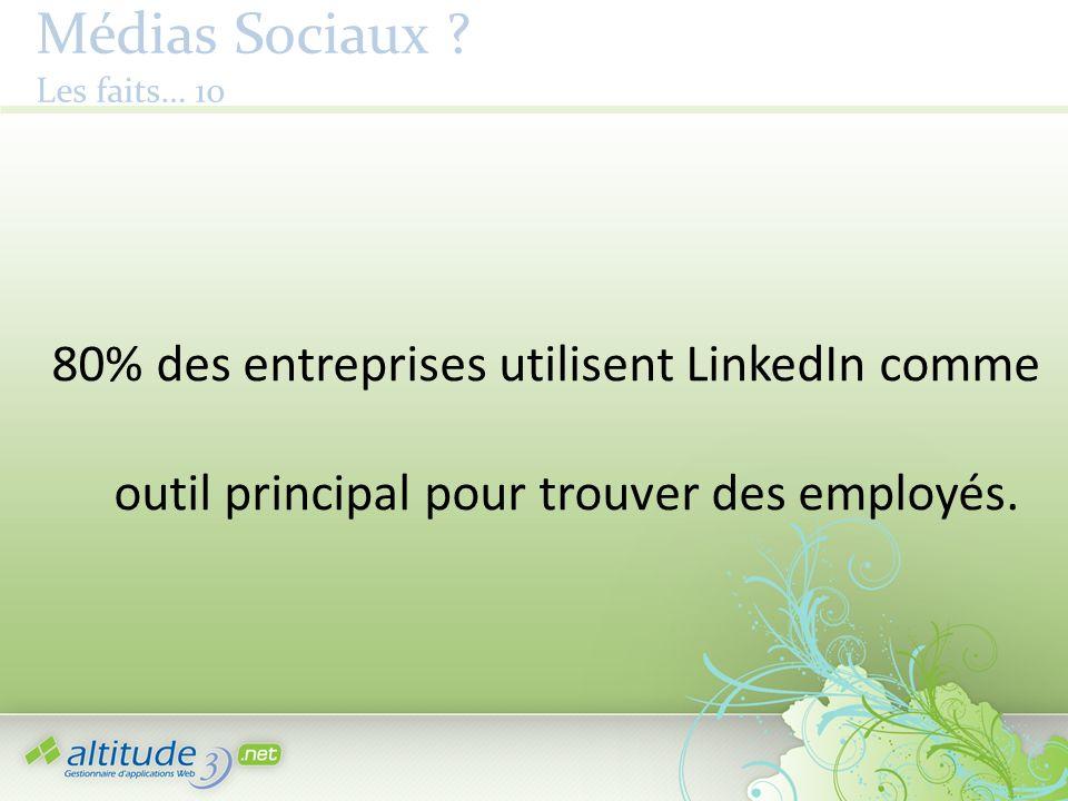 Médias Sociaux ? Les faits… 10 80% des entreprises utilisent LinkedIn comme outil principal pour trouver des employés.