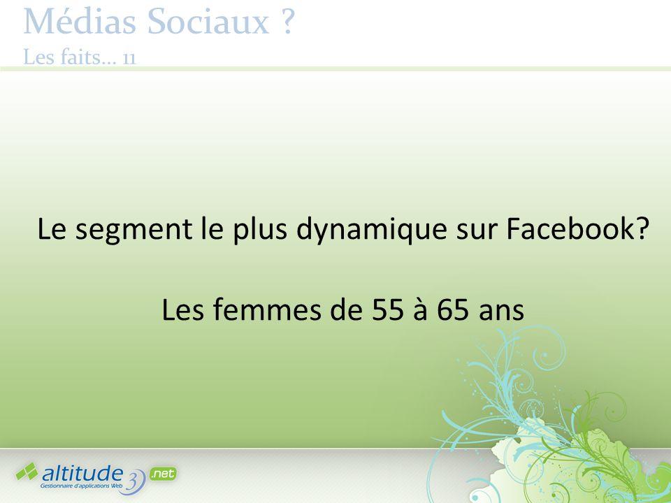 Médias Sociaux ? Les faits… 11 Le segment le plus dynamique sur Facebook? Les femmes de 55 à 65 ans