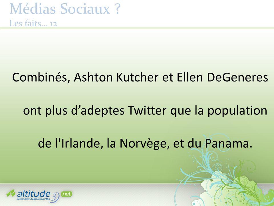 Médias Sociaux ? Les faits… 12 Combinés, Ashton Kutcher et Ellen DeGeneres ont plus dadeptes Twitter que la population de l'Irlande, la Norvège, et du