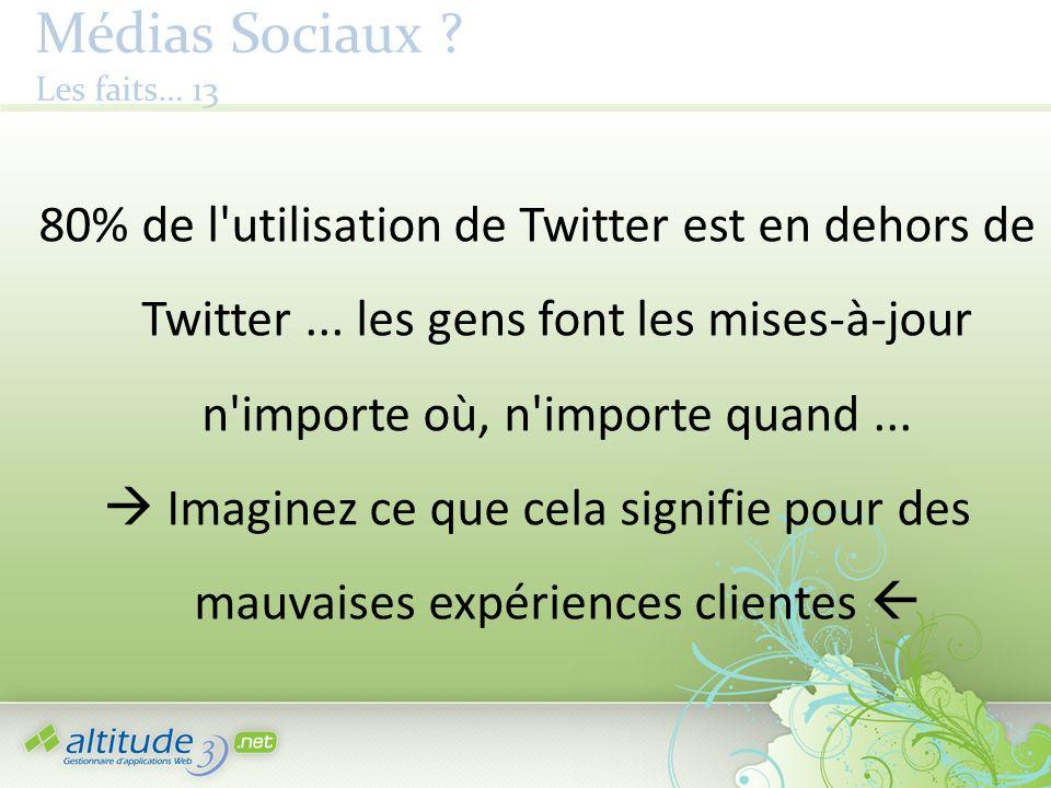 Médias Sociaux . Les faits… 13 80% de l utilisation de Twitter est en dehors de Twitter...