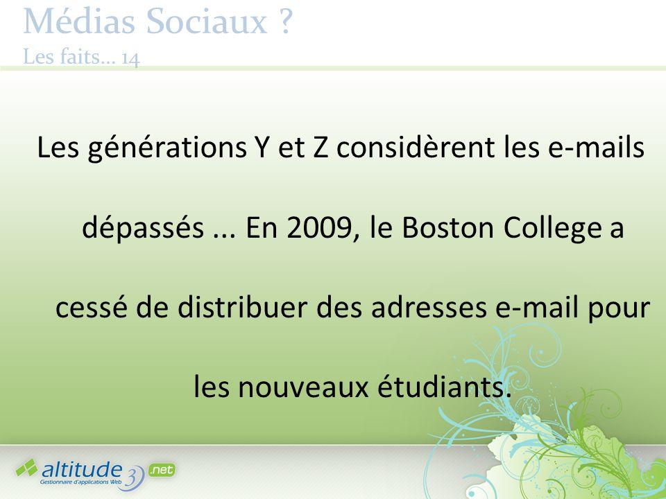 Médias Sociaux ? Les faits… 14 Les générations Y et Z considèrent les e-mails dépassés... En 2009, le Boston College a cessé de distribuer des adresse