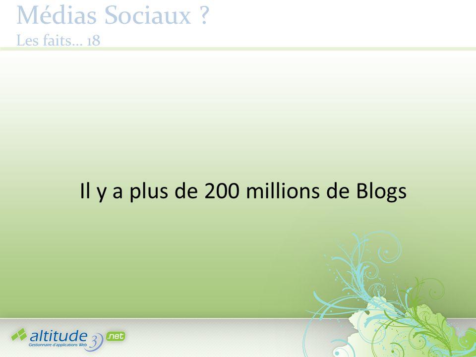 Médias Sociaux ? Les faits… 18 Il y a plus de 200 millions de Blogs