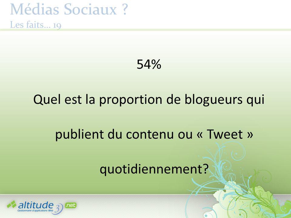 54% Quel est la proportion de blogueurs qui publient du contenu ou « Tweet » quotidiennement?