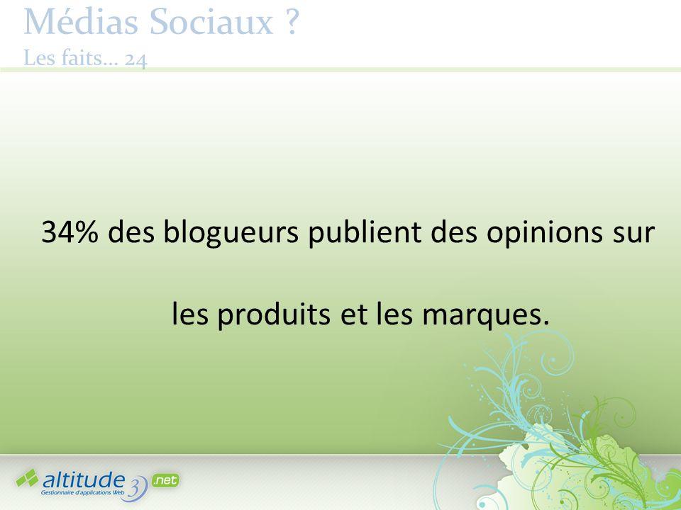 Médias Sociaux ? Les faits… 24 34% des blogueurs publient des opinions sur les produits et les marques.