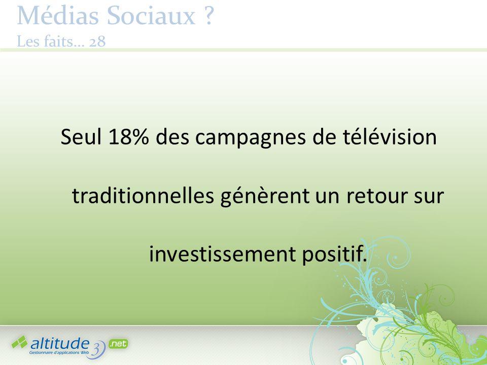 Médias Sociaux ? Les faits… 28 Seul 18% des campagnes de télévision traditionnelles génèrent un retour sur investissement positif.