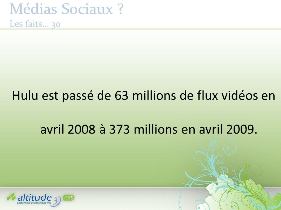 Médias Sociaux ? Les faits… 30 Hulu est passé de 63 millions de flux vidéos en avril 2008 à 373 millions en avril 2009.