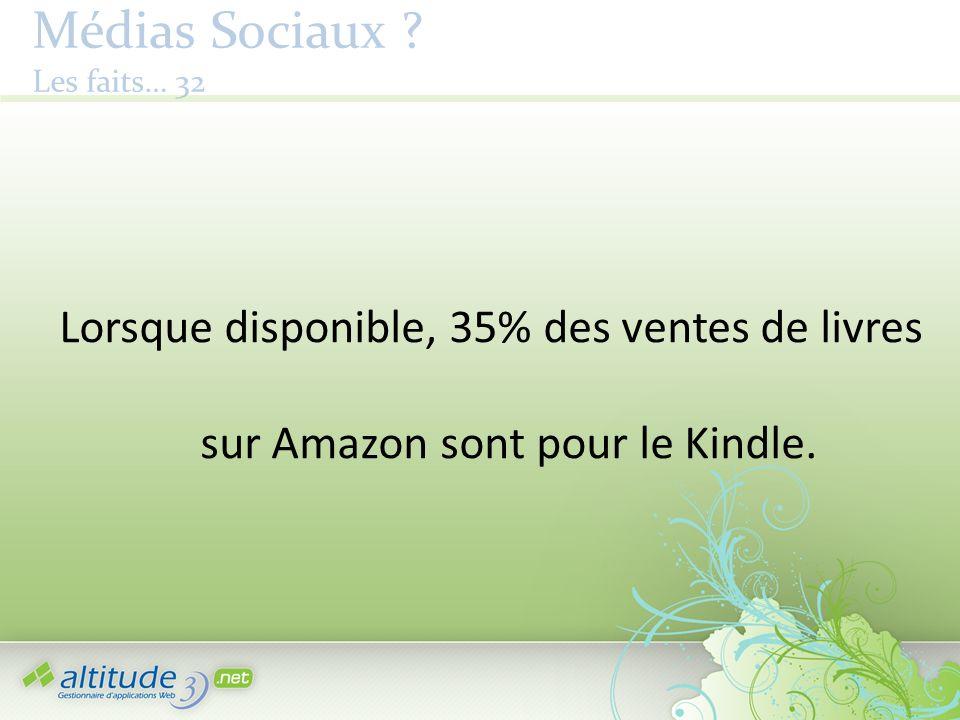 Médias Sociaux ? Les faits… 32 Lorsque disponible, 35% des ventes de livres sur Amazon sont pour le Kindle.