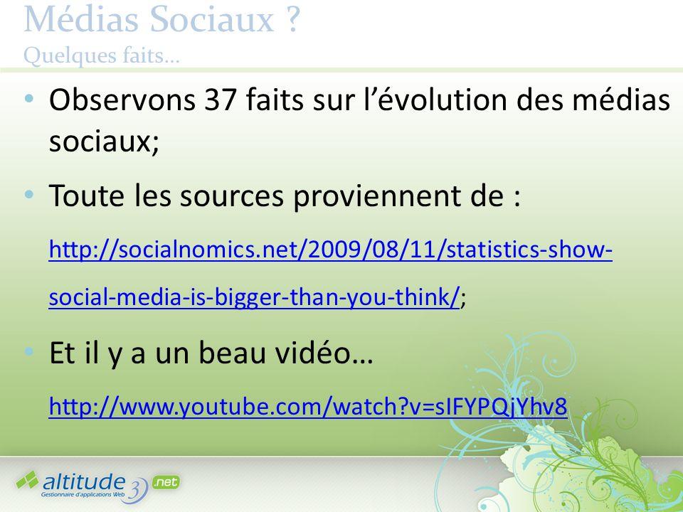 Médias Sociaux ? Quelques faits… Observons 37 faits sur lévolution des médias sociaux; Toute les sources proviennent de : http://socialnomics.net/2009