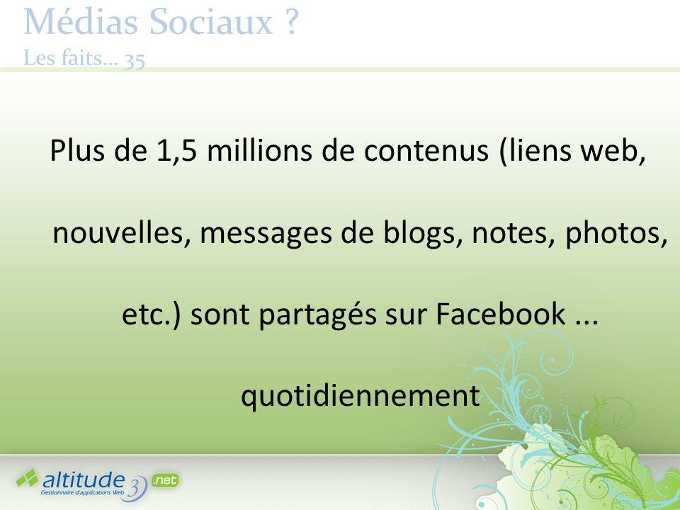 Médias Sociaux ? Les faits… 35 Plus de 1,5 millions de contenus (liens web, nouvelles, messages de blogs, notes, photos, etc.) sont partagés sur Faceb