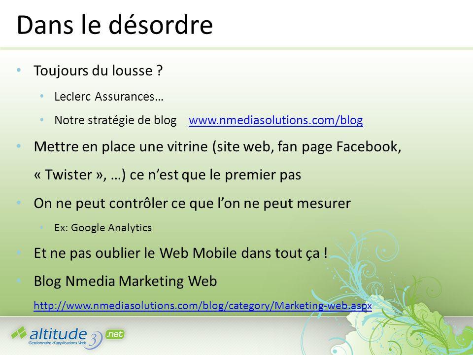 Dans le désordre Toujours du lousse ? Leclerc Assurances… Notre stratégie de blog www.nmediasolutions.com/blogwww.nmediasolutions.com/blog Mettre en p
