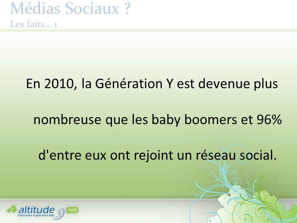 Médias Sociaux ? Les faits… 1 En 2010, la Génération Y est devenue plus nombreuse que les baby boomers et 96% d'entre eux ont rejoint un réseau social