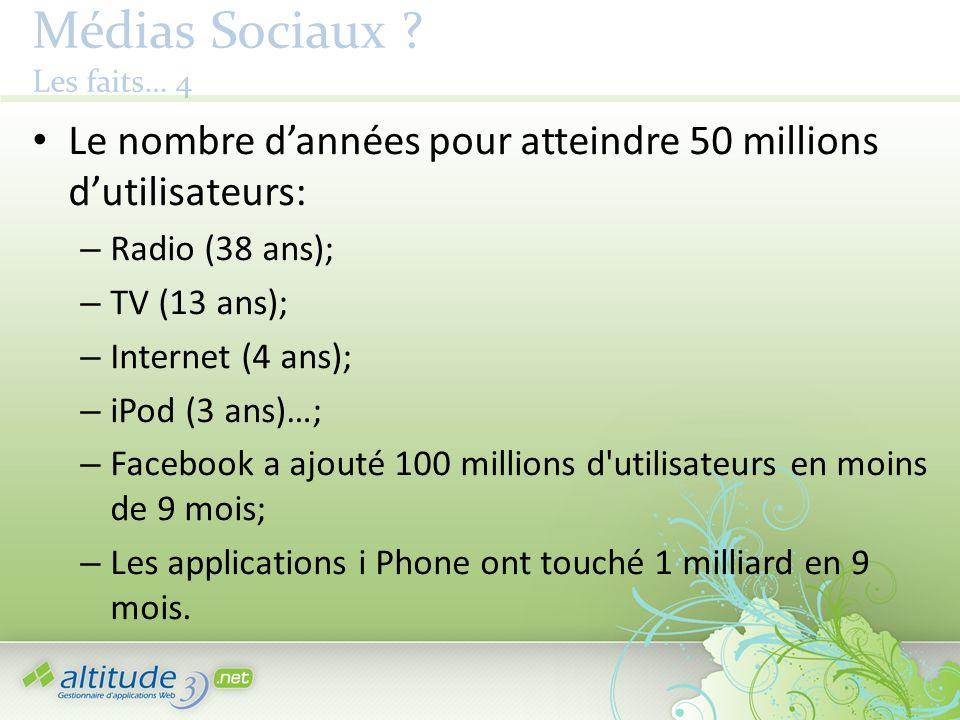 Médias Sociaux ? Les faits… 4 Le nombre dannées pour atteindre 50 millions dutilisateurs: – Radio (38 ans); – TV (13 ans); – Internet (4 ans); – iPod