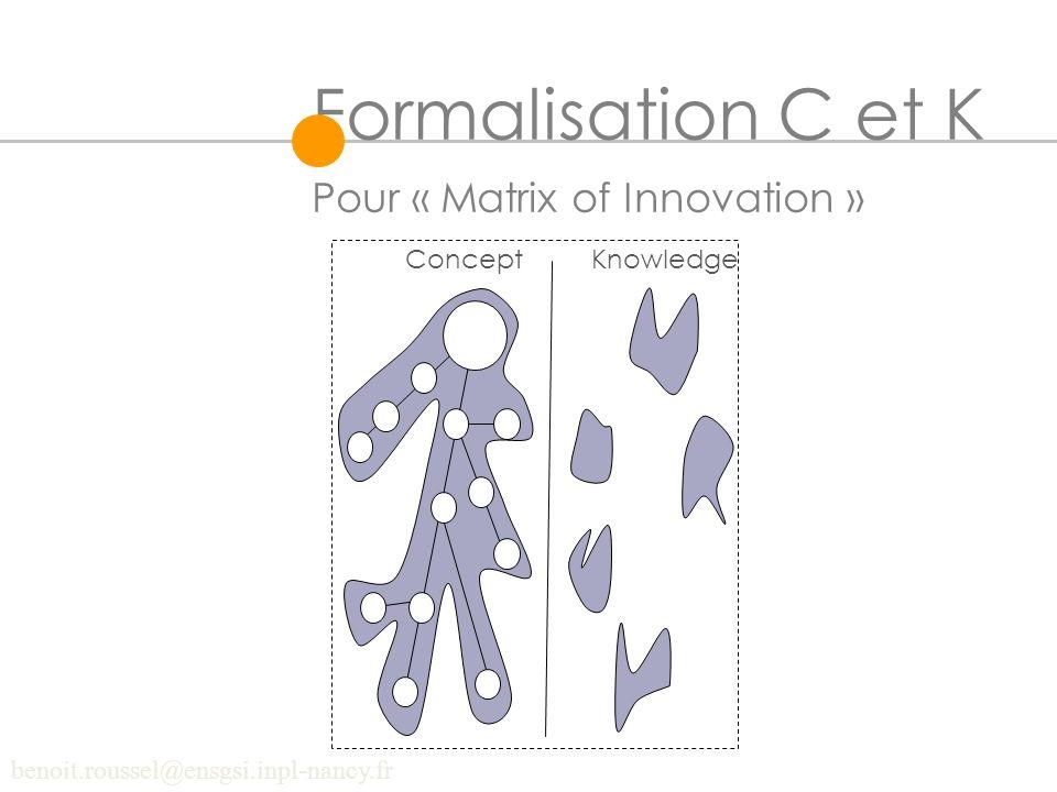 Concept Knowledge Formalisation C et K Pour « Matrix of Innovation » benoit.roussel@ensgsi.inpl-nancy.fr