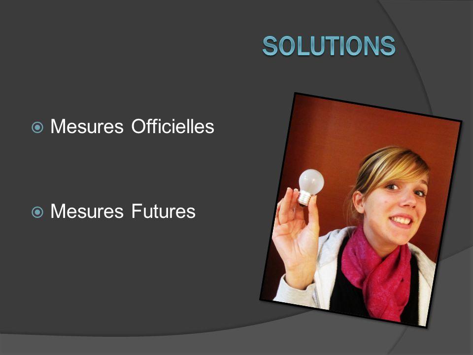 Mesures Officielles Mesures Futures
