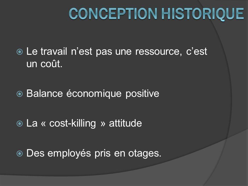 Le travail nest pas une ressource, cest un coût. Balance économique positive La « cost-killing » attitude Des employés pris en otages.