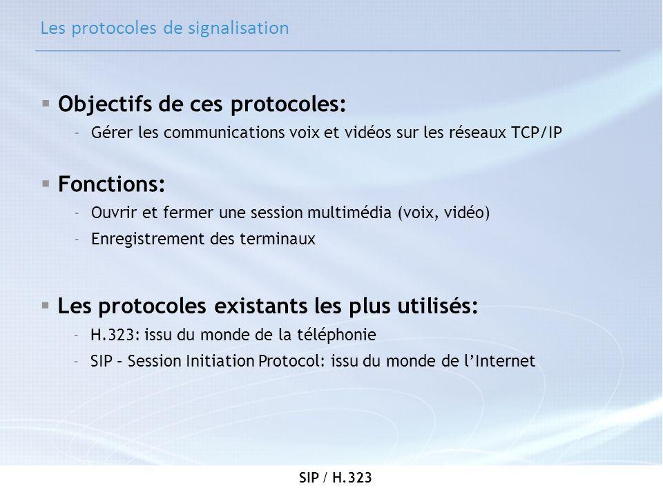 SIP / H.323 Les protocoles de signalisation Objectifs de ces protocoles: -Gérer les communications voix et vidéos sur les réseaux TCP/IP Fonctions: -O