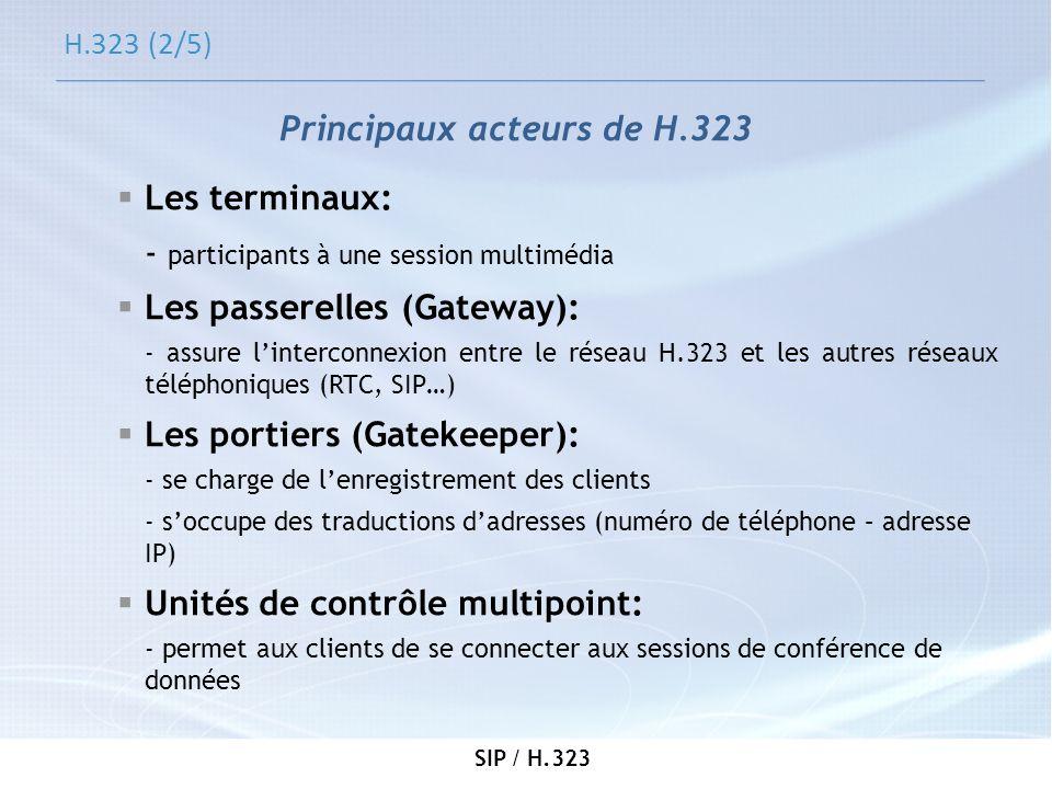 SIP / H.323 H.323 (2/5) Les terminaux: - participants à une session multimédia Les passerelles (Gateway): - assure linterconnexion entre le réseau H.3