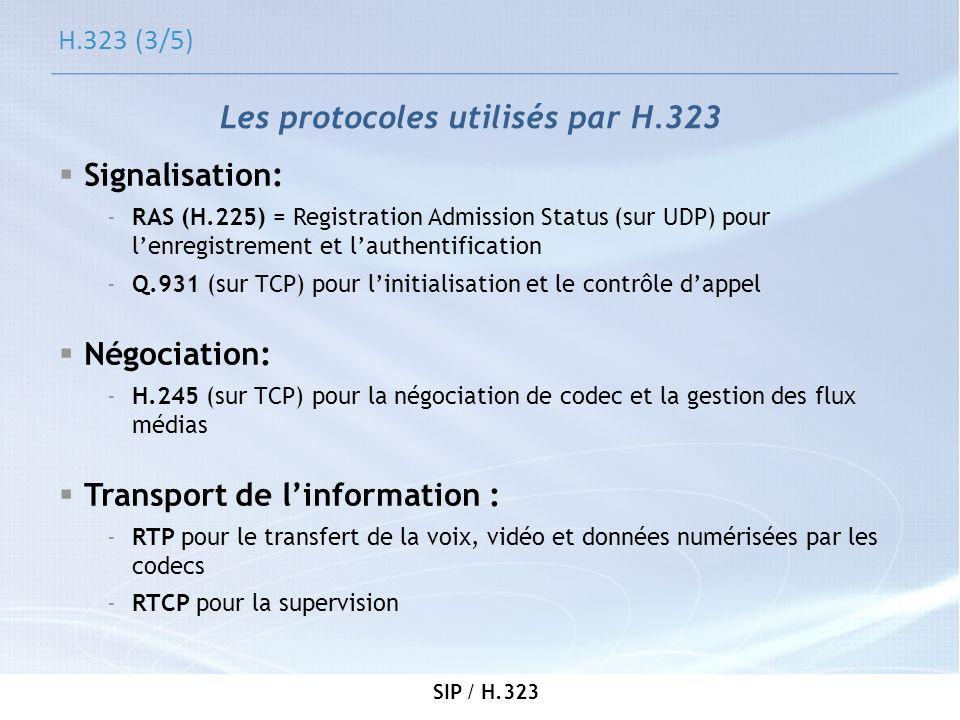 SIP / H.323 H.323 (3/5) Signalisation: -RAS (H.225) = Registration Admission Status (sur UDP) pour lenregistrement et lauthentification -Q.931 (sur TC