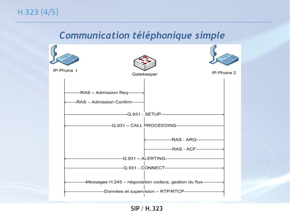 SIP / H.323 H.323 (4/5) Communication téléphonique simple