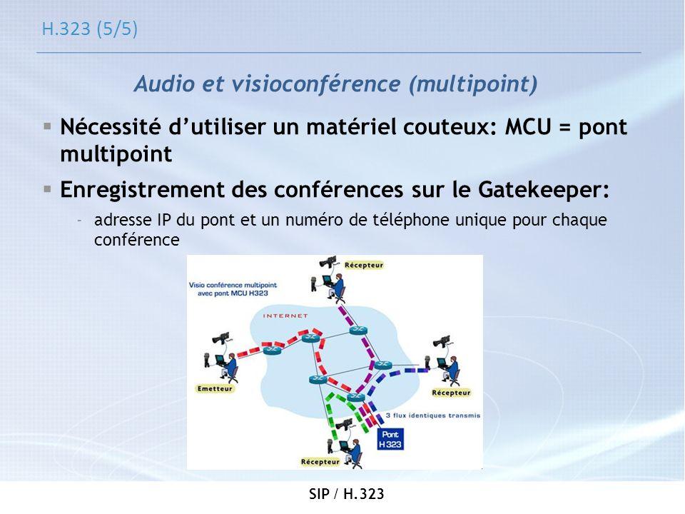 SIP / H.323 H.323 (5/5) Nécessité dutiliser un matériel couteux: MCU = pont multipoint Enregistrement des conférences sur le Gatekeeper: -adresse IP d