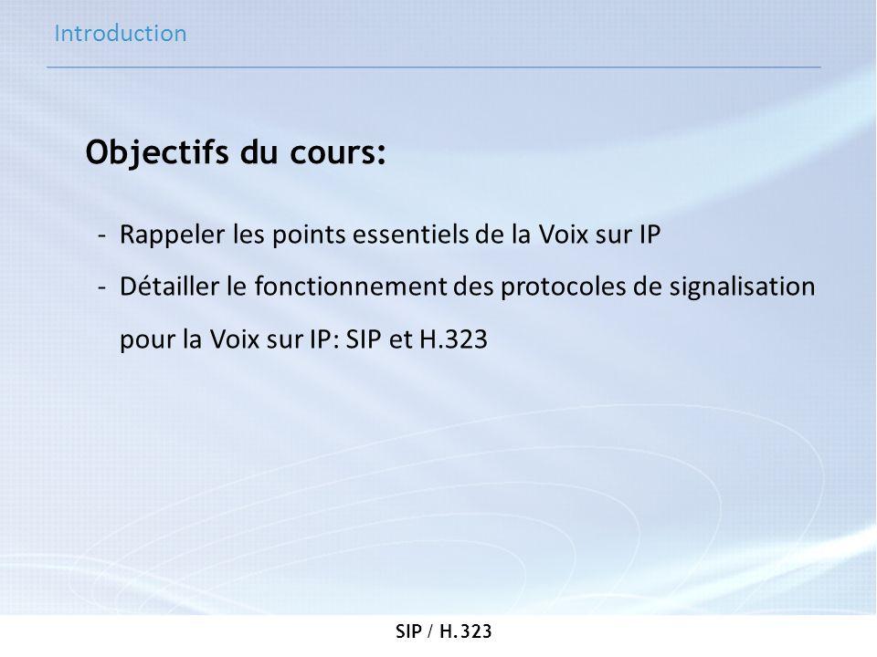 SIP / H.323 PLAN Généralités Voix sur IP Les codeurs/décodeurs audio Les protocoles de transport de linformation: RTP/RTCP Les protocoles de signalisation H.323 SIP - Session Initiation Protocol