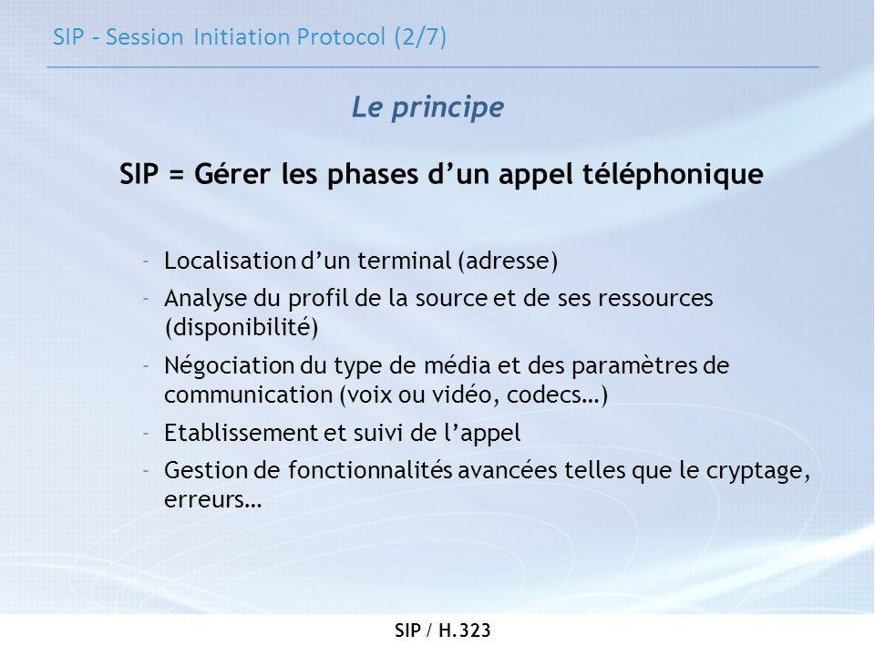 SIP / H.323 SIP - Session Initiation Protocol (2/7) SIP = Gérer les phases dun appel téléphonique -Localisation dun terminal (adresse) -Analyse du pro