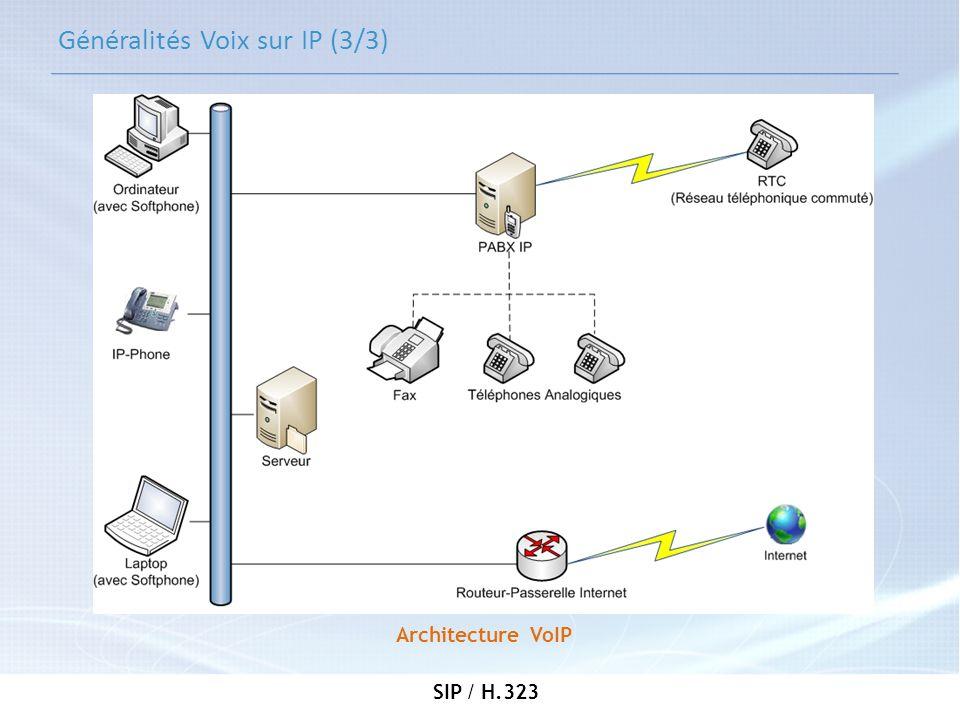 SIP / H.323 H.323 (3/5) Signalisation: -RAS (H.225) = Registration Admission Status (sur UDP) pour lenregistrement et lauthentification -Q.931 (sur TCP) pour linitialisation et le contrôle dappel Négociation: -H.245 (sur TCP) pour la négociation de codec et la gestion des flux médias Transport de linformation : -RTP pour le transfert de la voix, vidéo et données numérisées par les codecs -RTCP pour la supervision Les protocoles utilisés par H.323