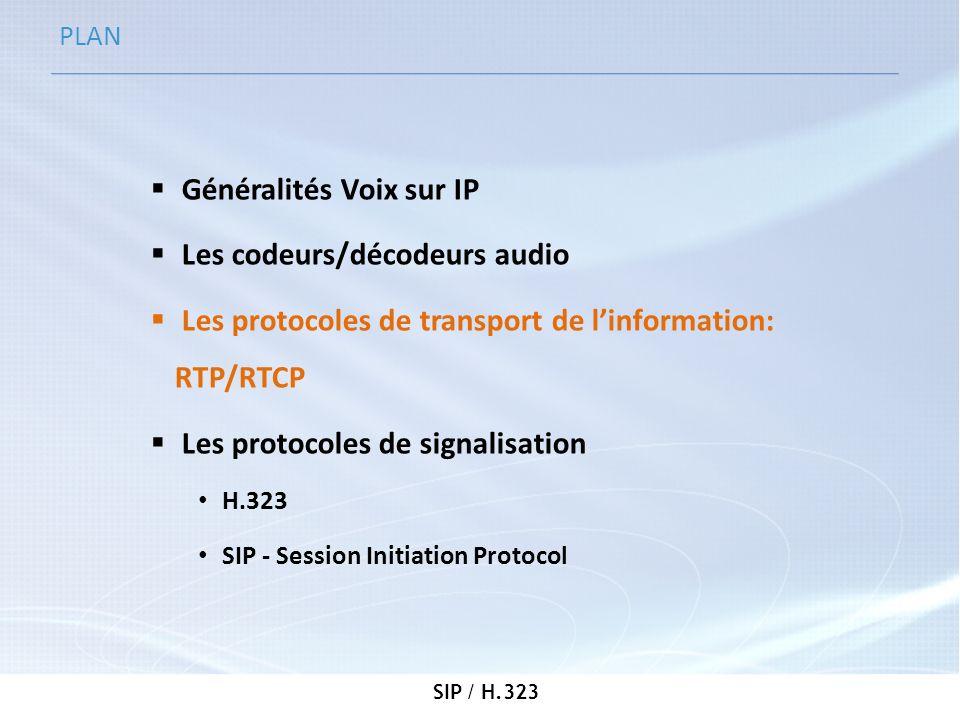SIP / H.323 PLAN Généralités Voix sur IP Les codeurs/décodeurs audio Les protocoles de transport de linformation : RTP/RTCP Les protocoles de signalisation H.323 SIP - Session Initiation Protocol
