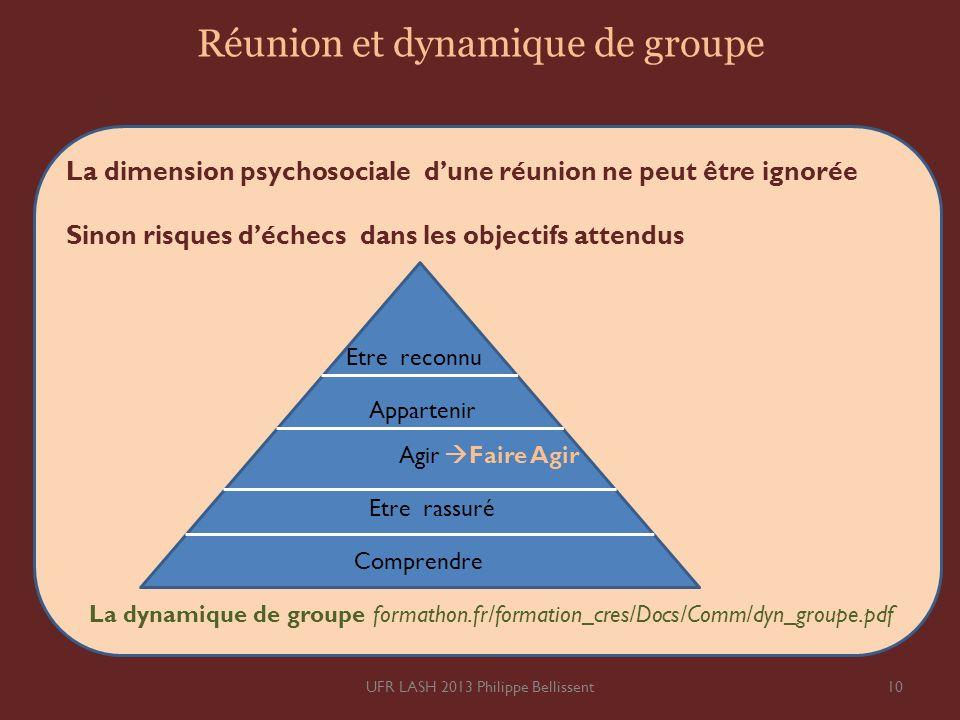 Réunion et dynamique de groupe La dimension psychosociale dune réunion ne peut être ignorée Sinon risques déchecs dans les objectifs attendus 10UFR LA