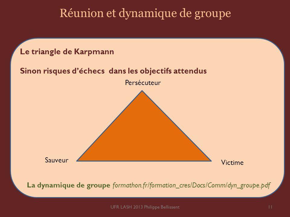 Réunion et dynamique de groupe Le triangle de Karpmann Sinon risques déchecs dans les objectifs attendus 11UFR LASH 2013 Philippe Bellissent La dynami