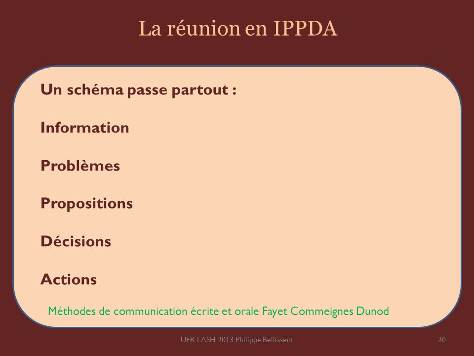 La réunion en IPPDA Un schéma passe partout : Information Problèmes Propositions Décisions Actions 20UFR LASH 2013 Philippe Bellissent Méthodes de com