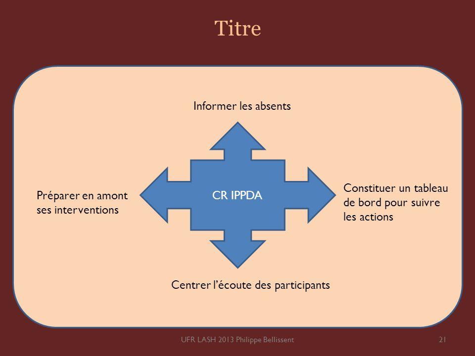 Titre 21UFR LASH 2013 Philippe Bellissent CR IPPDA Informer les absents Centrer lécoute des participants Constituer un tableau de bord pour suivre les