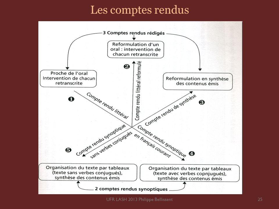 Les comptes rendus texte 25UFR LASH 2013 Philippe Bellissent