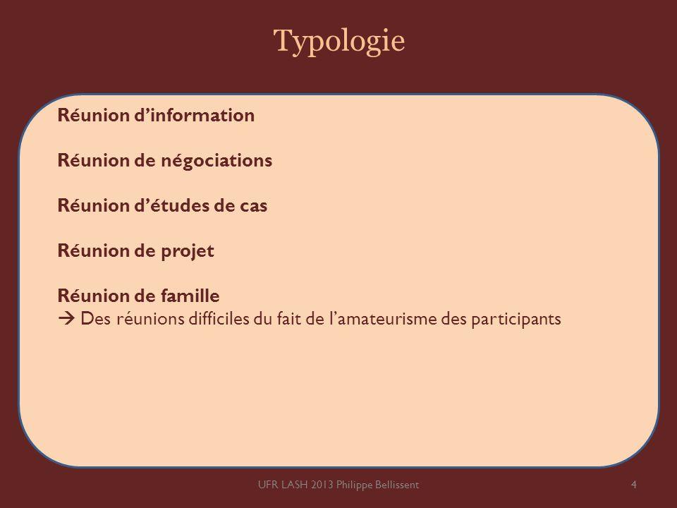 Typologie Réunion dinformation Réunion de négociations Réunion détudes de cas Réunion de projet Réunion de famille Des réunions difficiles du fait de