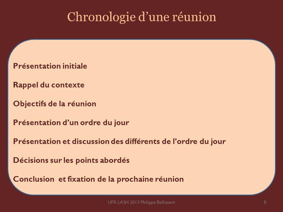 Chronologie dune réunion Présentation initiale Rappel du contexte Objectifs de la réunion Présentation dun ordre du jour Présentation et discussion de