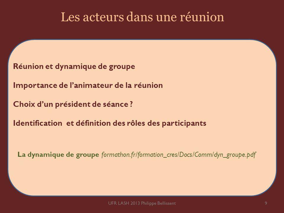 Les acteurs dans une réunion Réunion et dynamique de groupe Importance de lanimateur de la réunion Choix dun président de séance ? Identification et d