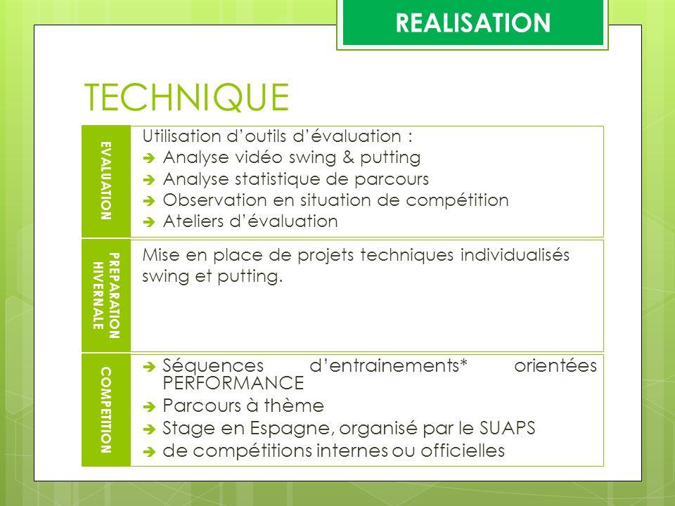 TECHNIQUE Utilisation doutils dévaluation : Analyse vidéo swing & putting Analyse statistique de parcours Observation en situation de compétition Atel