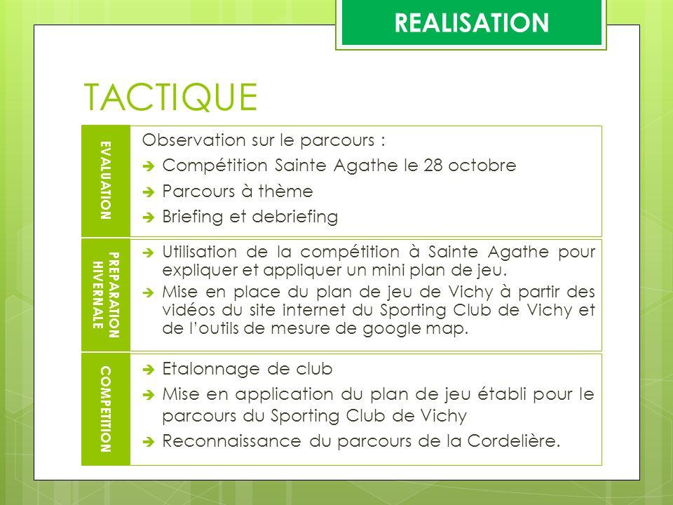 TACTIQUE REALISATION Observation sur le parcours : Compétition Sainte Agathe le 28 octobre Parcours à thème Briefing et debriefing EVALUATION Utilisat