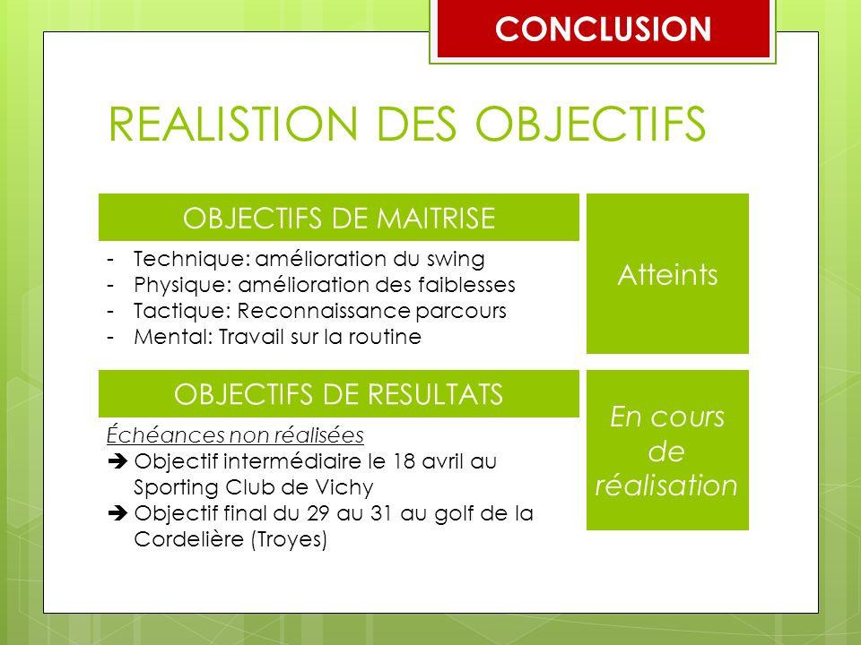 REALISTION DES OBJECTIFS CONCLUSION OBJECTIFS DE MAITRISE Atteints -Technique: amélioration du swing -Physique: amélioration des faiblesses -Tactique: