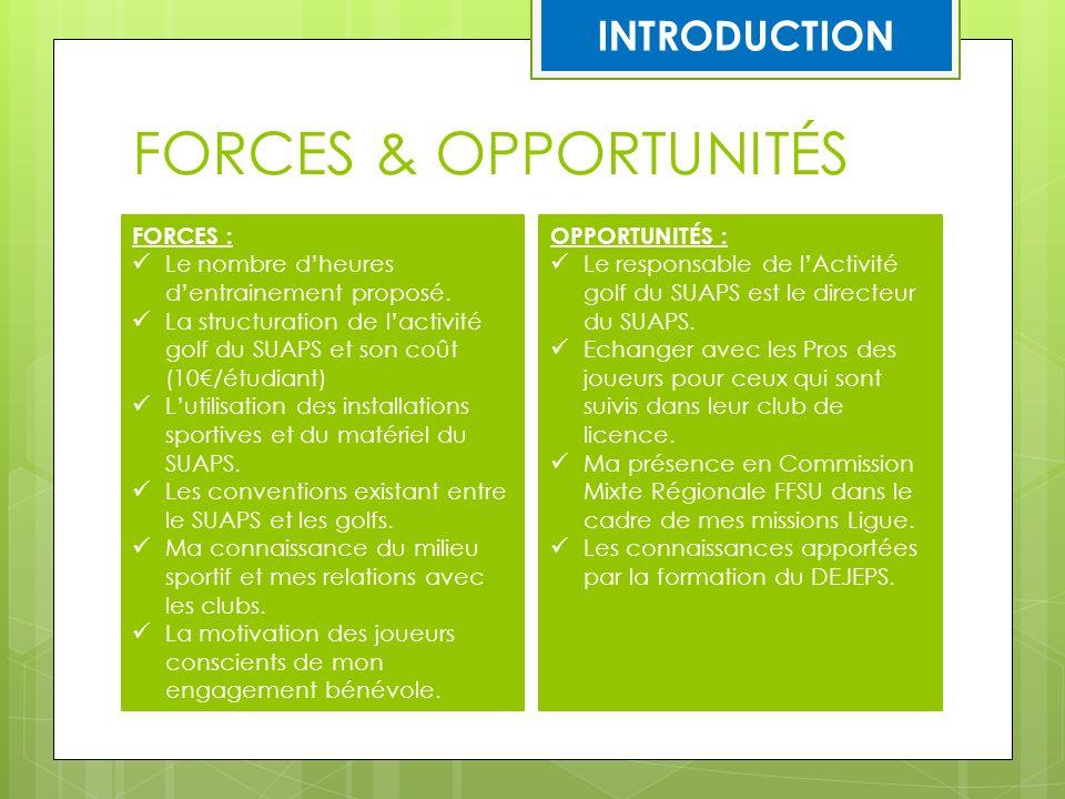 FORCES & OPPORTUNITÉS INTRODUCTION FORCES : Le nombre dheures dentrainement proposé. La structuration de lactivité golf du SUAPS et son coût (10/étudi