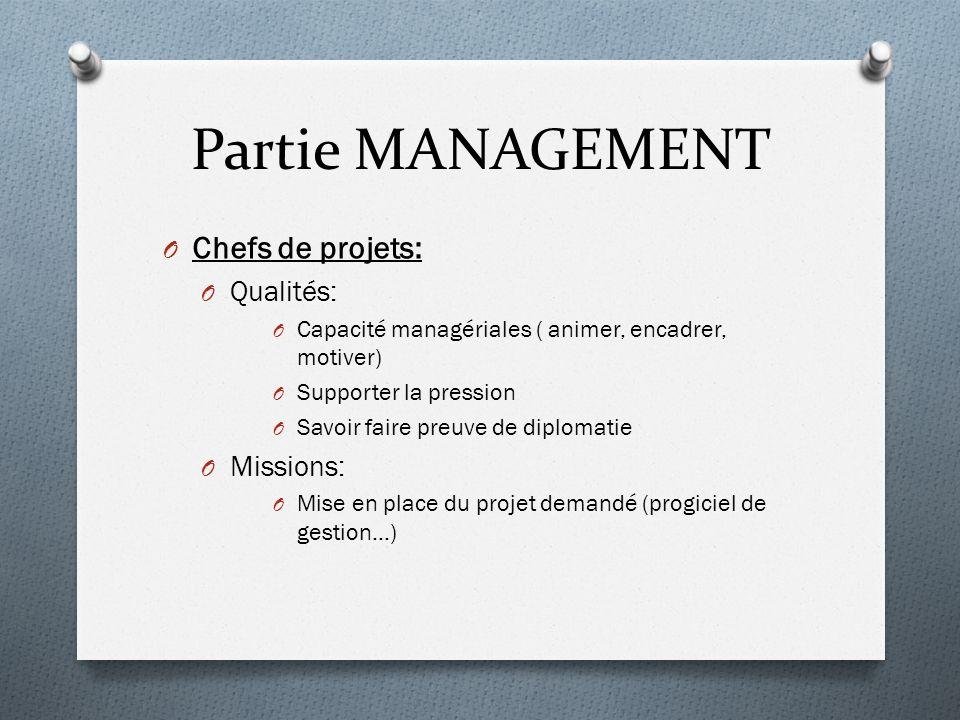 Partie MANAGEMENT O Chefs de projets: O Qualités: O Capacité managériales ( animer, encadrer, motiver) O Supporter la pression O Savoir faire preuve d