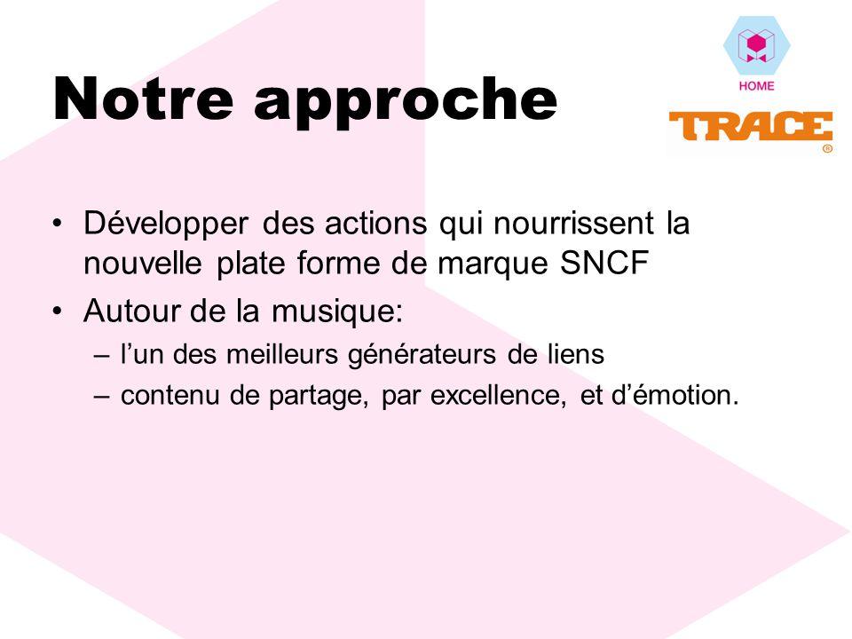 Notre approche Développer des actions qui nourrissent la nouvelle plate forme de marque SNCF Autour de la musique: –lun des meilleurs générateurs de liens –contenu de partage, par excellence, et démotion.
