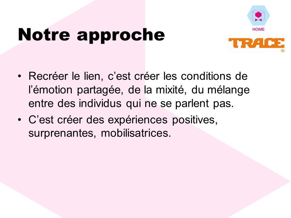 Notre approche Pour la SNCF, profiter avec Home et TRACE, dune référence crédible dans la musique qui fasse le lien entre linstitution et les jeunes urbains du centre-ville et de la banlieue
